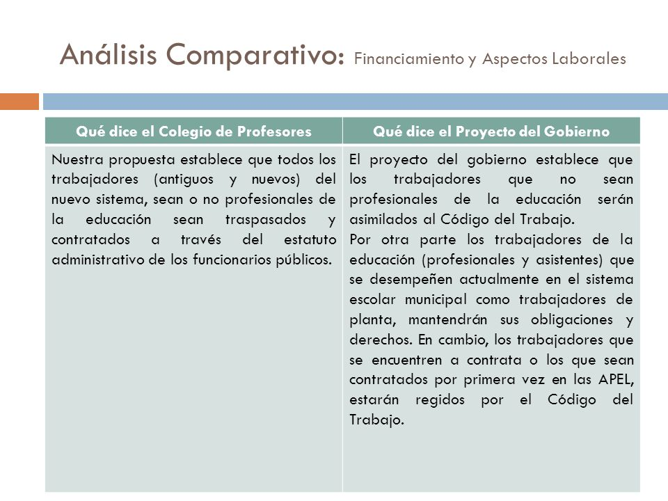 Análisis Comparativo: Financiamiento y Aspectos Laborales Qué dice el Colegio de ProfesoresQué dice el Proyecto del Gobierno Nuestra propuesta estable