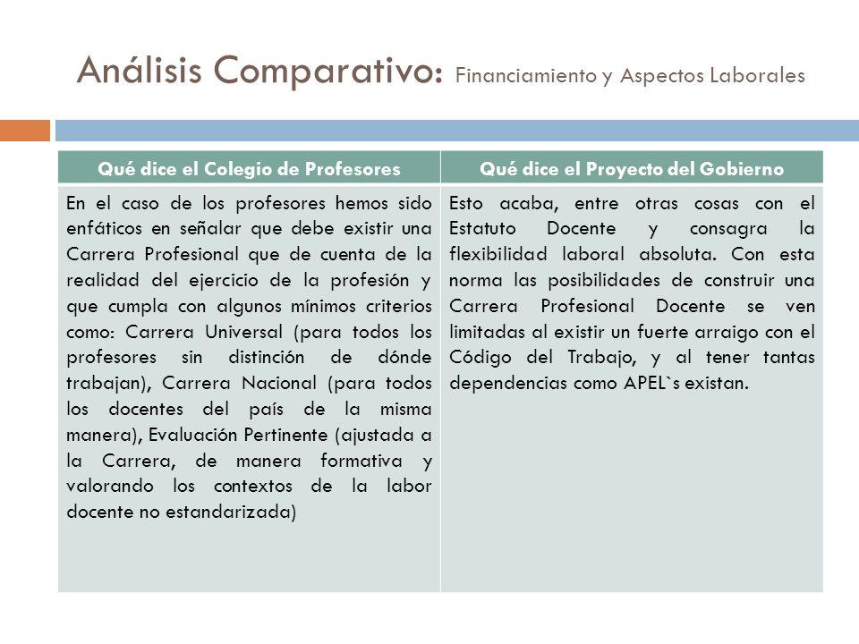 Análisis Comparativo: Financiamiento y Aspectos Laborales Qué dice el Colegio de ProfesoresQué dice el Proyecto del Gobierno En el caso de los profeso