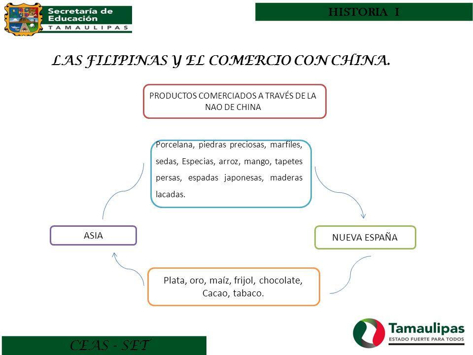 CEAS - SET HISTORIA I LAS FILIPINAS Y EL COMERCIO CON CHINA.