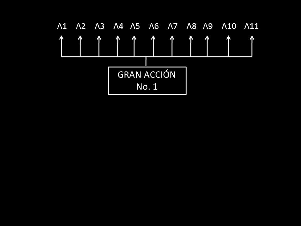 A1A2A3A4A5A6A7A8A9A10A11 GRAN ACCIÓN No. 1