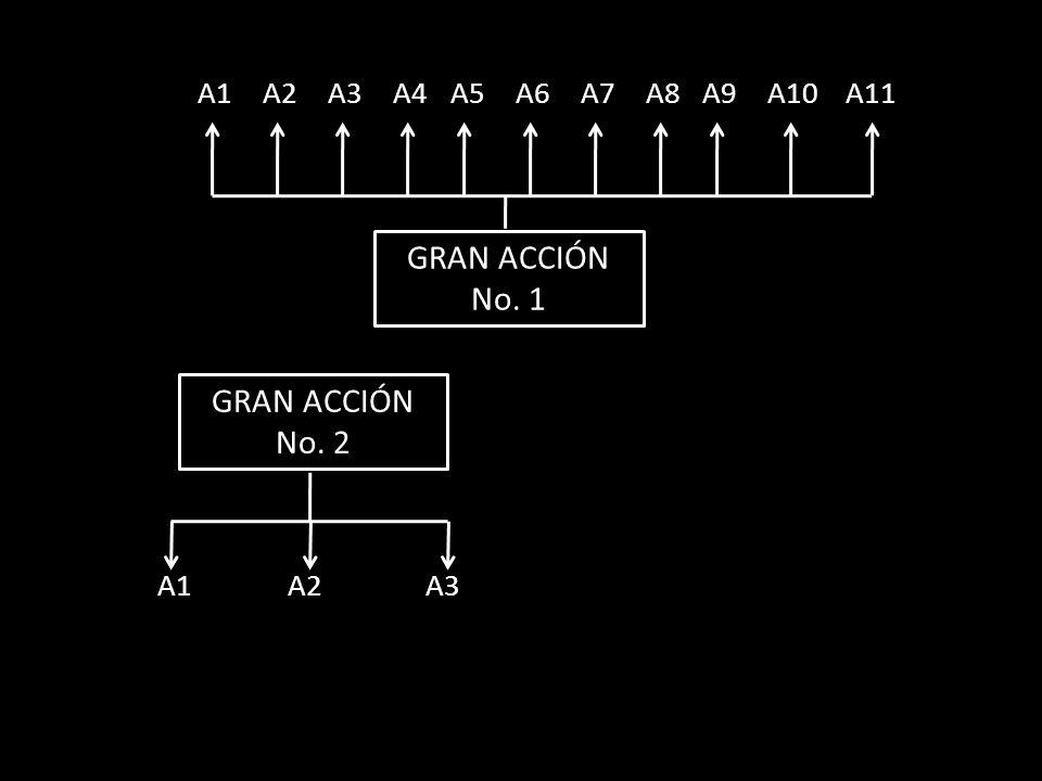 A1A2A3A4A5A6A7A8A9A10A11 GRAN ACCIÓN No. 1 GRAN ACCIÓN No. 2 A1A2 A3