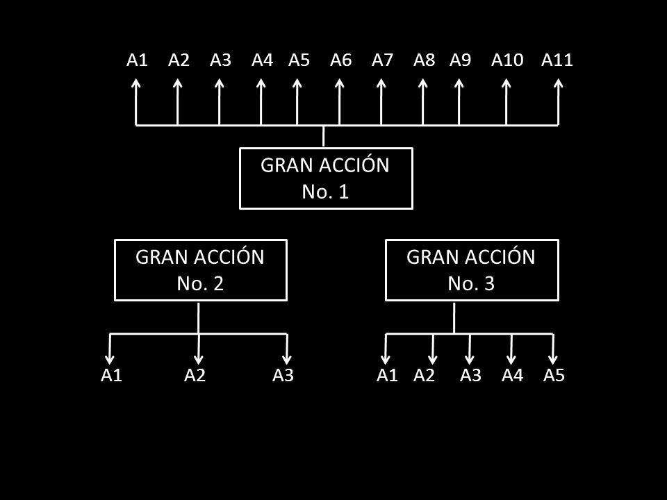 A1A2A3A4A5A6A7A8A9A10A11 GRAN ACCIÓN No. 1 GRAN ACCIÓN No. 2 GRAN ACCIÓN No. 3 A1A2 A3 A5 A1A2A3A4