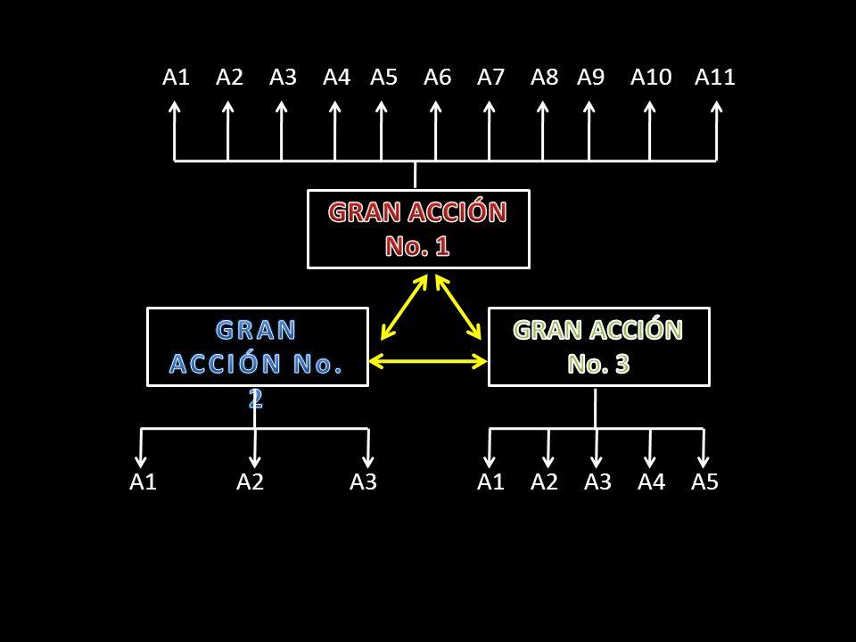 A1A2A3A4A5A6A7A8A9A10A11 A1A2 A3 A5 A1A2A3A4