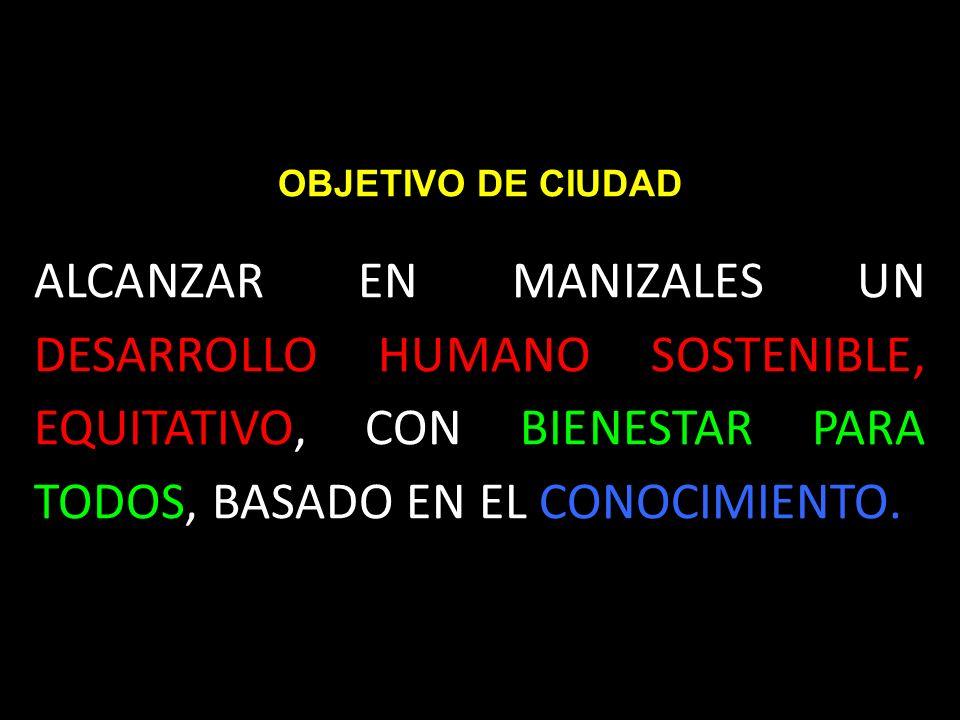 OBJETIVO DE CIUDAD ALCANZAR EN MANIZALES UN DESARROLLO HUMANO SOSTENIBLE, EQUITATIVO, CON BIENESTAR PARA TODOS, BASADO EN EL CONOCIMIENTO.