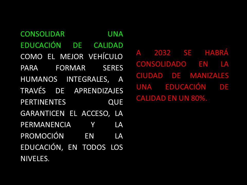 RESULTADOS 1 CONSOLIDADA UNA ESCUELA INNOVADORA CARACTERIZADA POR: PEDAGOGÍAS CONTEXTUALIZADAS DE ÉPOCA CON CURRÍCULOS FLEXIBLES Y PERTINENTES, EN MÚLTIPLES ESCENARIOS DE APRENDIZAJE Y MEDIADA POR LA GESTIÓN DEL CONOCIMIENTO, EN EL MARCO DE UNA EDUCACIÓN PARA TODOS.