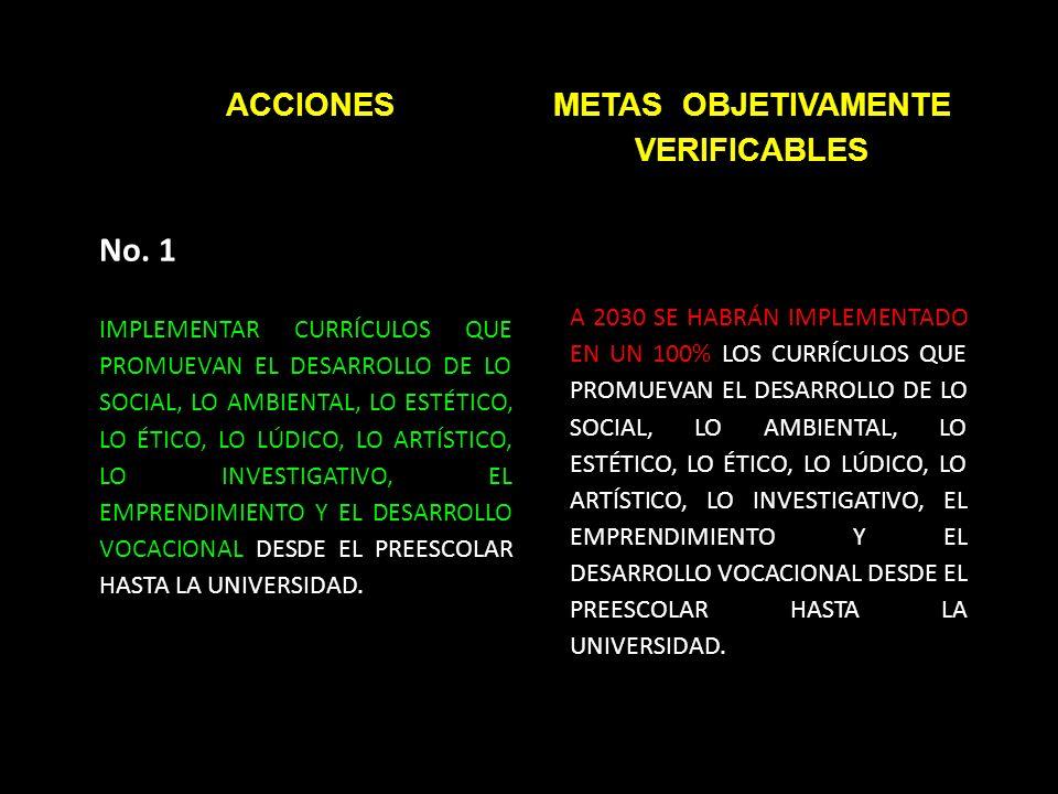 No. 1 IMPLEMENTAR CURRÍCULOS QUE PROMUEVAN EL DESARROLLO DE LO SOCIAL, LO AMBIENTAL, LO ESTÉTICO, LO ÉTICO, LO LÚDICO, LO ARTÍSTICO, LO INVESTIGATIVO,