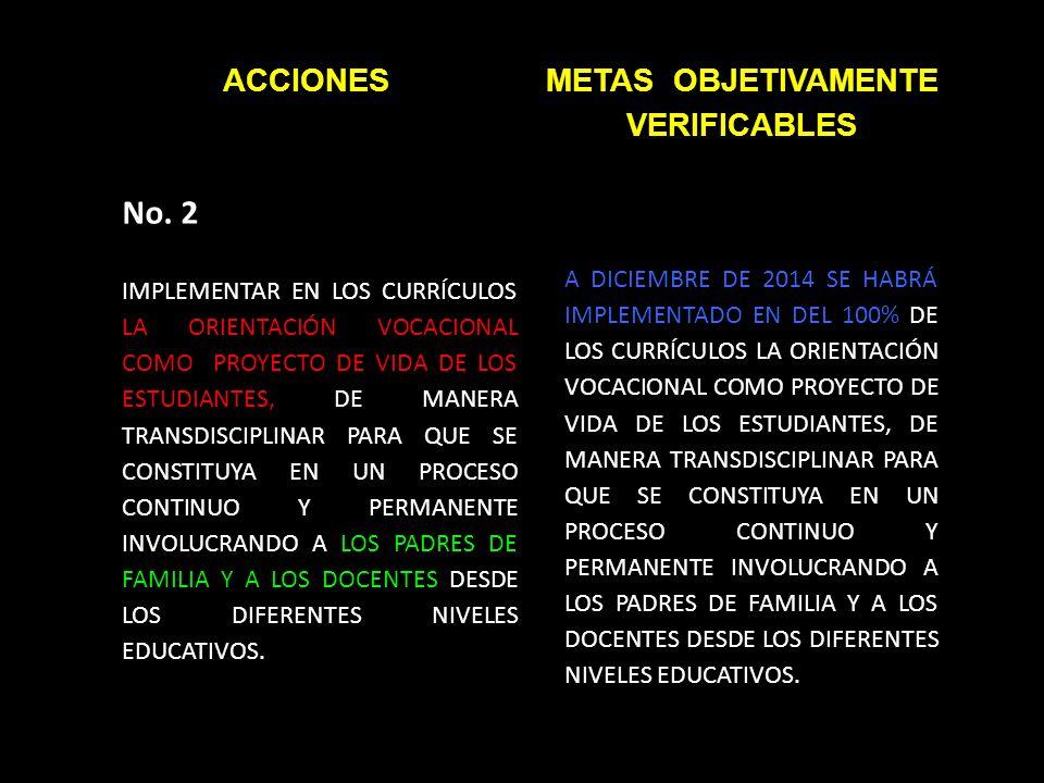 No. 2 IMPLEMENTAR EN LOS CURRÍCULOS LA ORIENTACIÓN VOCACIONAL COMO PROYECTO DE VIDA DE LOS ESTUDIANTES, DE MANERA TRANSDISCIPLINAR PARA QUE SE CONSTIT