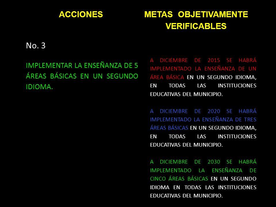 No. 3 IMPLEMENTAR LA ENSEÑANZA DE 5 ÁREAS BÁSICAS EN UN SEGUNDO IDIOMA.