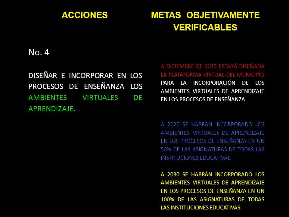 No. 4 DISEÑAR E INCORPORAR EN LOS PROCESOS DE ENSEÑANZA LOS AMBIENTES VIRTUALES DE APRENDIZAJE.