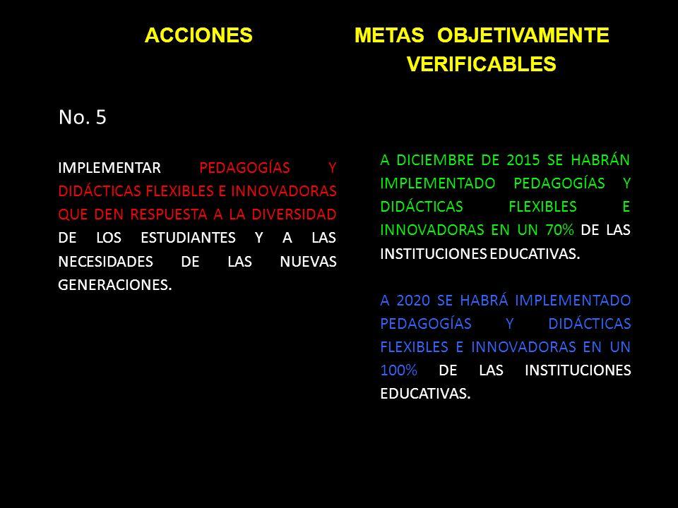 No. 5 IMPLEMENTAR PEDAGOGÍAS Y DIDÁCTICAS FLEXIBLES E INNOVADORAS QUE DEN RESPUESTA A LA DIVERSIDAD DE LOS ESTUDIANTES Y A LAS NECESIDADES DE LAS NUEV