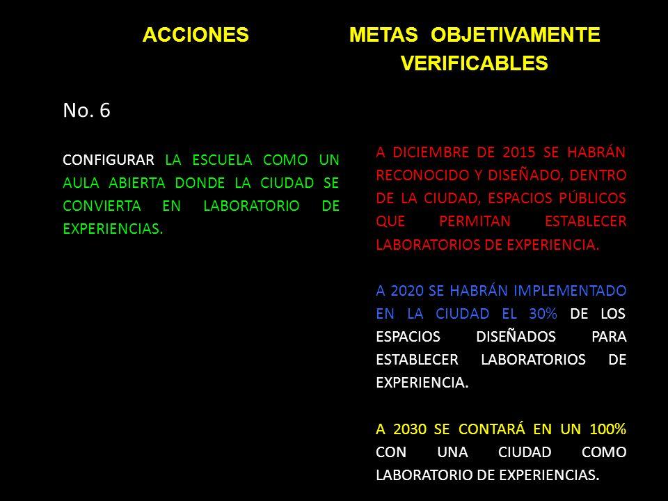 No. 6 CONFIGURAR LA ESCUELA COMO UN AULA ABIERTA DONDE LA CIUDAD SE CONVIERTA EN LABORATORIO DE EXPERIENCIAS. A DICIEMBRE DE 2015 SE HABRÁN RECONOCIDO
