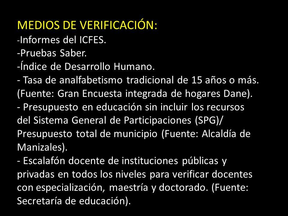 MEDIOS DE VERIFICACIÓN: - Informes del ICFES. -Pruebas Saber.