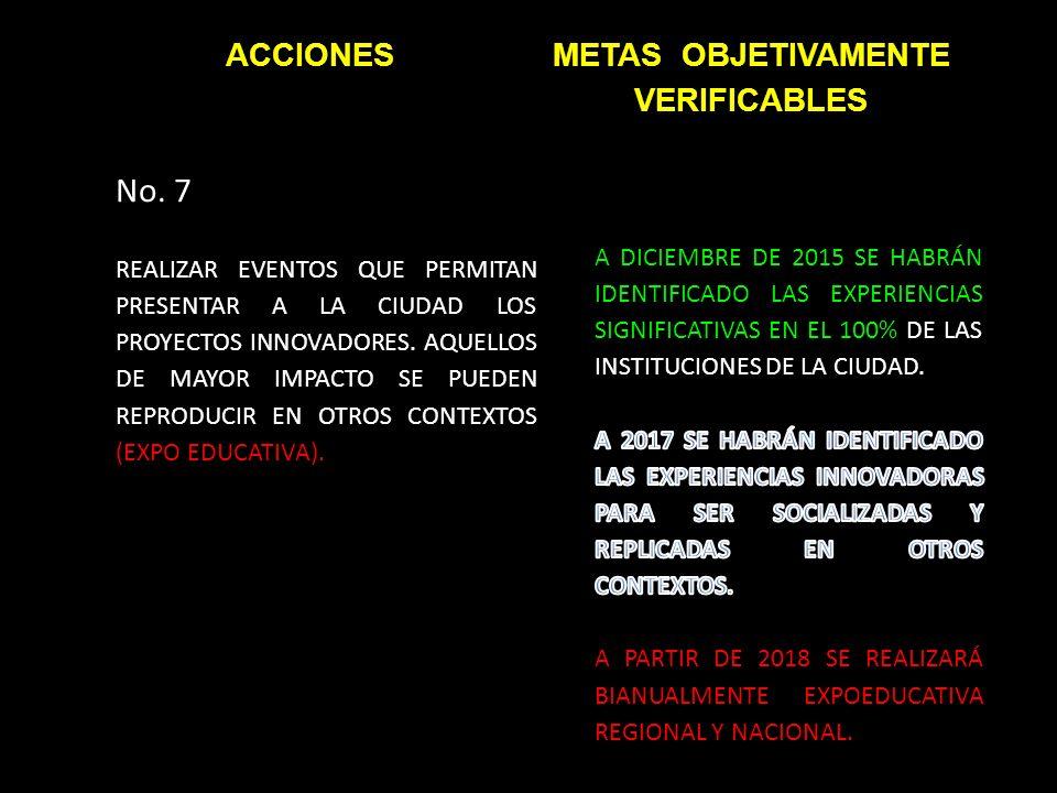 No. 7 REALIZAR EVENTOS QUE PERMITAN PRESENTAR A LA CIUDAD LOS PROYECTOS INNOVADORES.