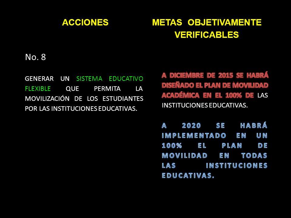 No. 8 GENERAR UN SISTEMA EDUCATIVO FLEXIBLE QUE PERMITA LA MOVILIZACIÓN DE LOS ESTUDIANTES POR LAS INSTITUCIONES EDUCATIVAS. ACCIONESMETAS OBJETIVAMEN