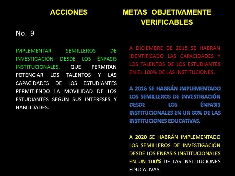No. 9 IMPLEMENTAR SEMILLEROS DE INVESTIGACIÓN DESDE LOS ÉNFASIS INSTITUCIONALES, QUE PERMITAN POTENCIAR LOS TALENTOS Y LAS CAPACIDADES DE LOS ESTUDIAN