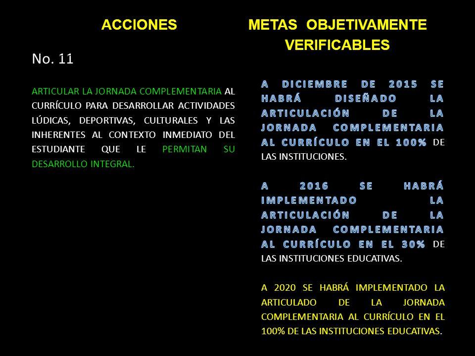 No. 11 ARTICULAR LA JORNADA COMPLEMENTARIA AL CURRÍCULO PARA DESARROLLAR ACTIVIDADES LÚDICAS, DEPORTIVAS, CULTURALES Y LAS INHERENTES AL CONTEXTO INME