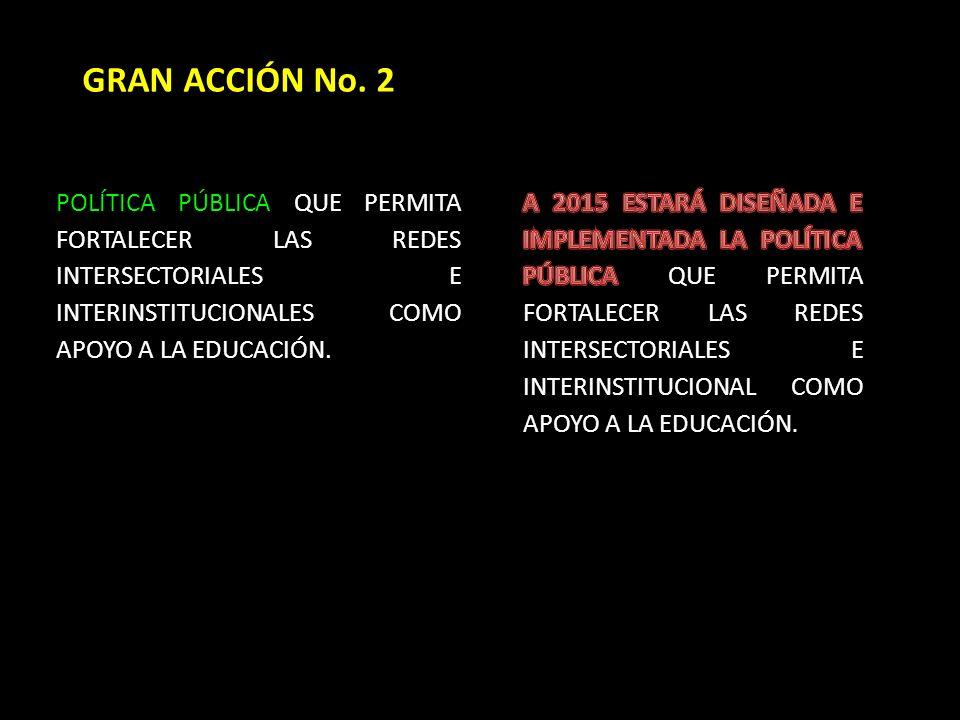 POLÍTICA PÚBLICA QUE PERMITA FORTALECER LAS REDES INTERSECTORIALES E INTERINSTITUCIONALES COMO APOYO A LA EDUCACIÓN.