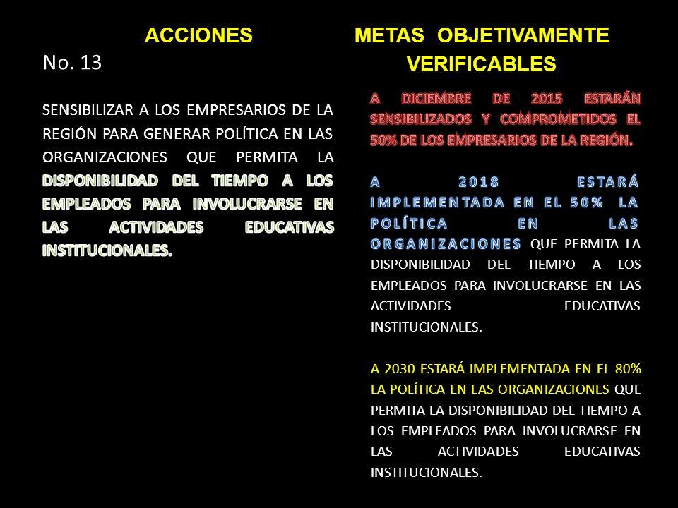 ACCIONESMETAS OBJETIVAMENTE VERIFICABLES