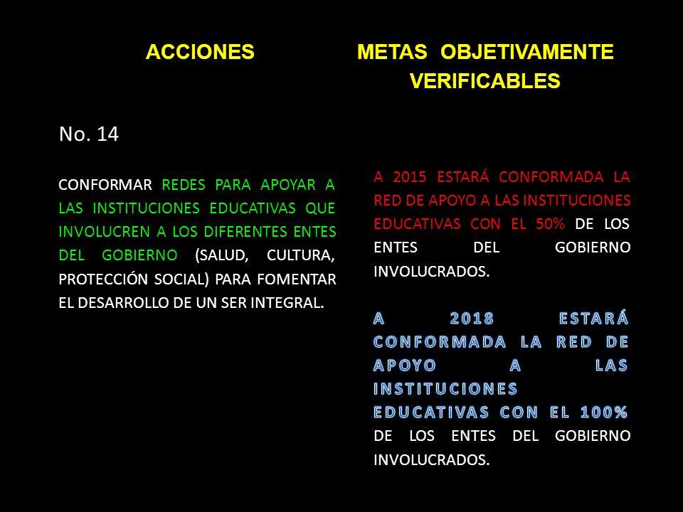 No. 14 CONFORMAR REDES PARA APOYAR A LAS INSTITUCIONES EDUCATIVAS QUE INVOLUCREN A LOS DIFERENTES ENTES DEL GOBIERNO (SALUD, CULTURA, PROTECCIÓN SOCIA