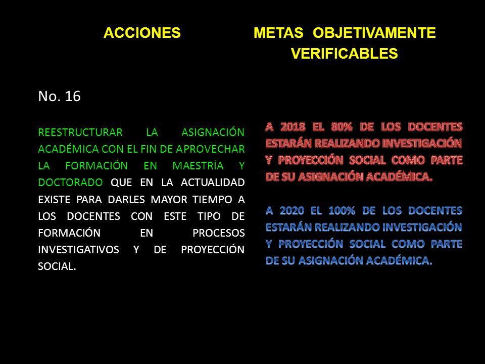 No. 16 REESTRUCTURAR LA ASIGNACIÓN ACADÉMICA CON EL FIN DE APROVECHAR LA FORMACIÓN EN MAESTRÍA Y DOCTORADO QUE EN LA ACTUALIDAD EXISTE PARA DARLES MAY