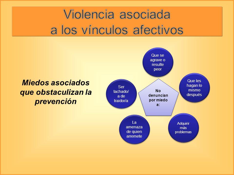 Miedos asociados que obstaculizan la prevención Que se agrave o resulte peor Que les hagan lo mismo después Adquirir más problemas Ser tachado/ a de t