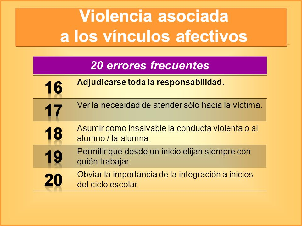 Adjudicarse toda la responsabilidad. Ver la necesidad de atender sólo hacia la víctima. Asumir como insalvable la conducta violenta o al alumno / la a