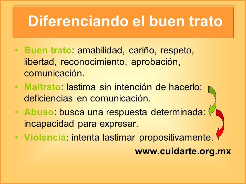 Diferenciando el buen trato Buen trato: amabilidad, cariño, respeto, libertad, reconocimiento, aprobación, comunicación. Maltrato: lastima sin intenci