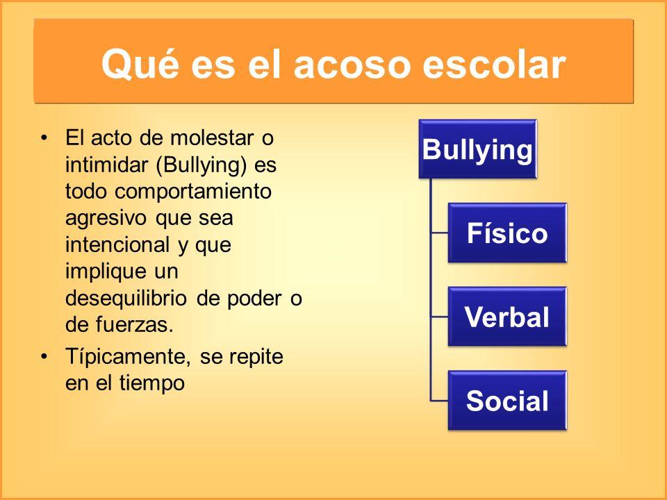 Qué es el acoso escolar El acto de molestar o intimidar (Bullying) es todo comportamiento agresivo que sea intencional y que implique un desequilibrio