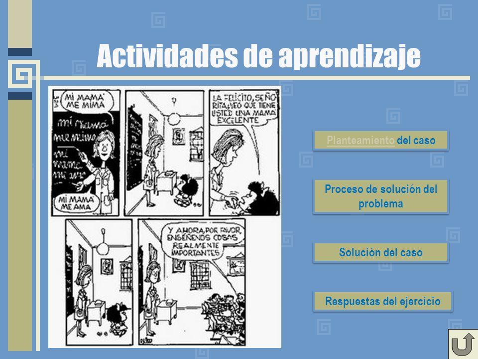 Actividades de aprendizaje el caso del conformista Personajes.
