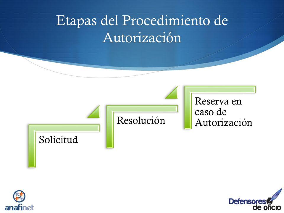 Etapas del Procedimiento de Autorización Solicitud Resolución Reserva en caso de Autorización