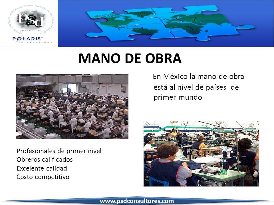 MANO DE OBRA En México la mano de obra está al nivel de países de primer mundo Profesionales de primer nivel Obreros calificados Excelente calidad Cos