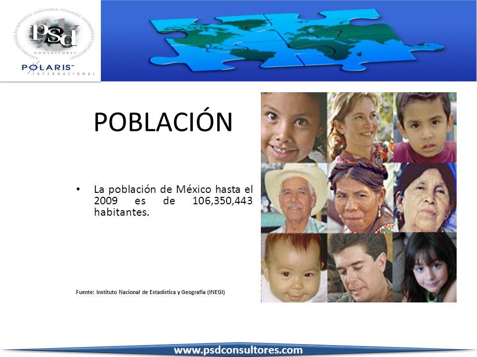 POBLACIÓN La población de México hasta el 2009 es de 106,350,443 habitantes. Fuente: Instituto Nacional de Estadística y Geografía (INEGI) www.psdcons
