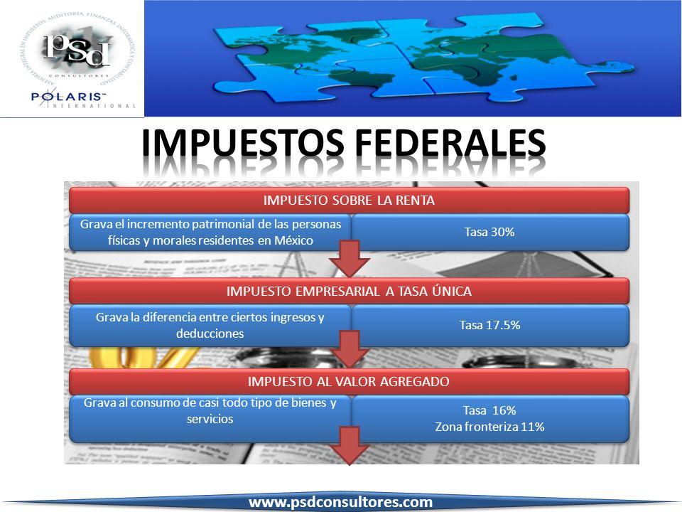 IMPUESTO SOBRE LA RENTA Grava el incremento patrimonial de las personas físicas y morales residentes en México Tasa 30% IMPUESTO EMPRESARIAL A TASA ÚN