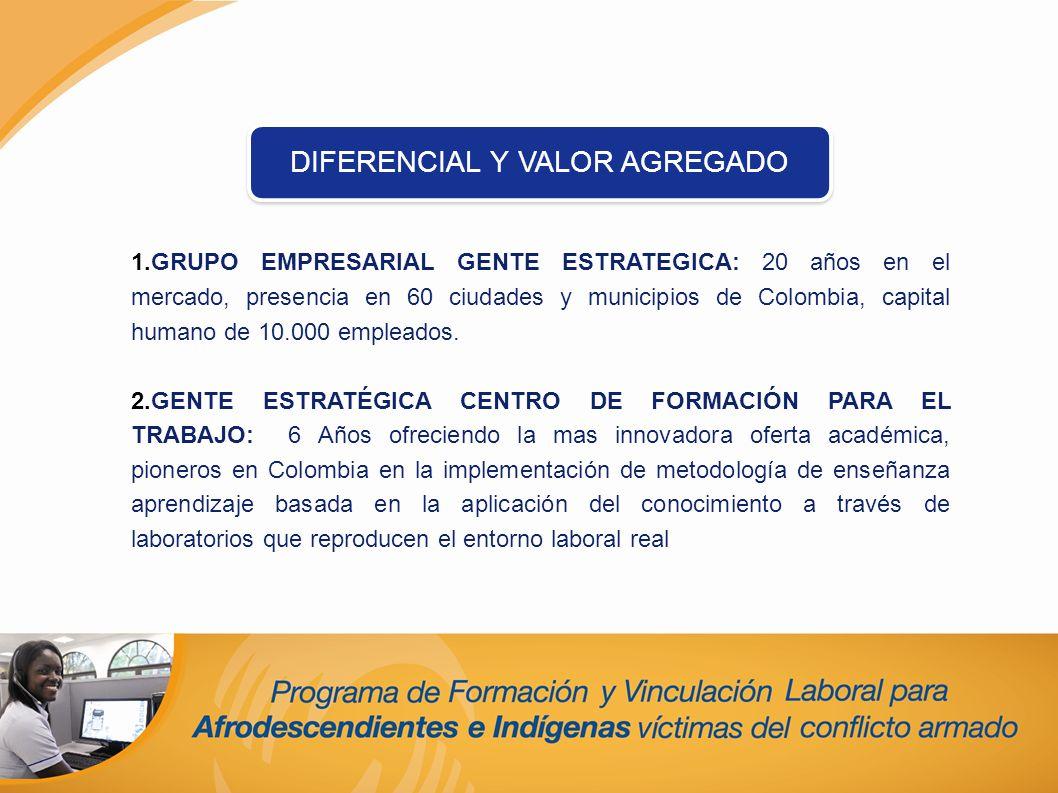 1.GRUPO EMPRESARIAL GENTE ESTRATEGICA: 20 años en el mercado, presencia en 60 ciudades y municipios de Colombia, capital humano de 10.000 empleados. 2