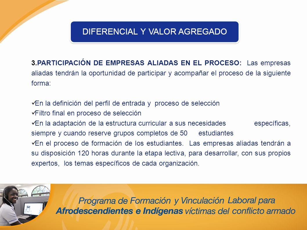 3.PARTICIPACIÓN DE EMPRESAS ALIADAS EN EL PROCESO: Las empresas aliadas tendrán la oportunidad de participar y acompañar el proceso de la siguiente fo