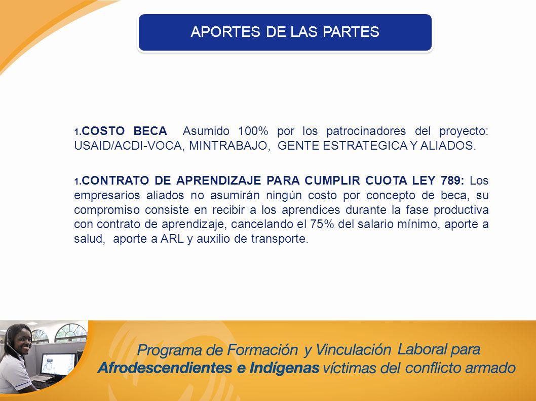 1. COSTO BECA Asumido 100% por los patrocinadores del proyecto: USAID/ACDI-VOCA, MINTRABAJO, GENTE ESTRATEGICA Y ALIADOS. 1. CONTRATO DE APRENDIZAJE P