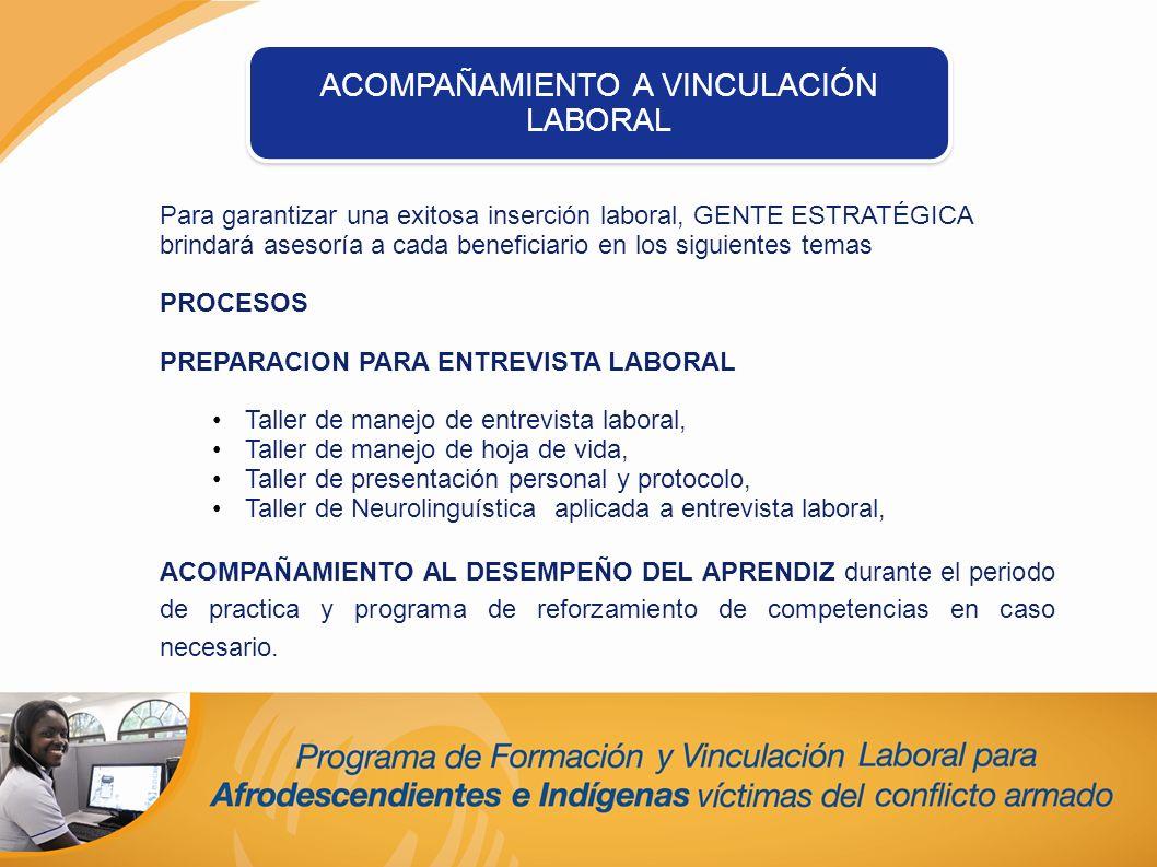 Para garantizar una exitosa inserción laboral, GENTE ESTRATÉGICA brindará asesoría a cada beneficiario en los siguientes temas PROCESOS PREPARACION PA