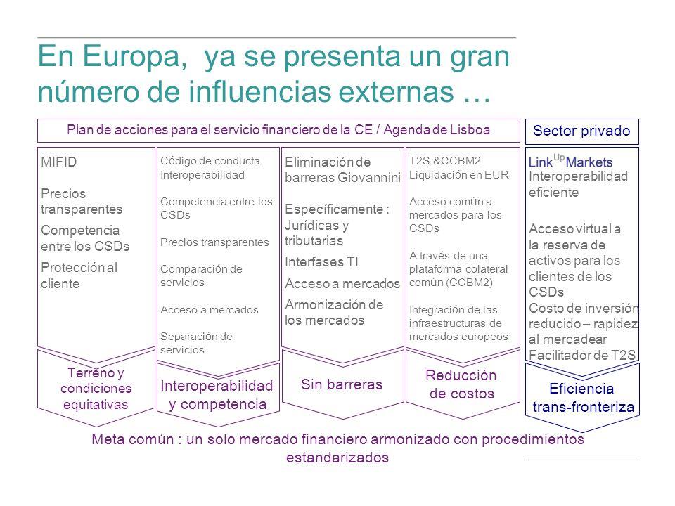 En Europa, ya se presenta un gran n ú mero de influencias externas … MIFIDPreciostransparentesCompetenciaentre los CSDsProtecci ó n al cliente C ó digo de conducta InteroperabilidadCompetencia entre losCSDsPrecios transparentesComparaci ó n de serviciosAcceso a mercadosSeparaci ó n de servicios Eliminaci ó n de barreras GiovanniniEspec í ficamente : Jur í dicas y tributariasInterfases TIAcceso a mercadosArmonizaci ó n de los mercadosT2S &CCBM2Liquidaci ó n en EUR Acceso com ú n a mercados para losCSDsA trav é s de una plataforma colateralcom ú n (CCBM2) Integraci ó n de las infraestructuras demercados europeos InteroperabilidadeficienteAcceso virtual ala reserva deactivos para losclientes de losCSDsCosto de inversi ó n reducido – rapidez al mercadearFacilitador de T2S Terreno y condiciones equitativas Interoperabilidad y competencia Sin barreras Reducci ó n de costos Eficiencia trans-fronteriza Plan de acciones para el servicio financiero de la CE / Agenda de Lisboa Sector privado Meta com ú n : un solo mercado financiero armonizado con procedimientos estandarizados