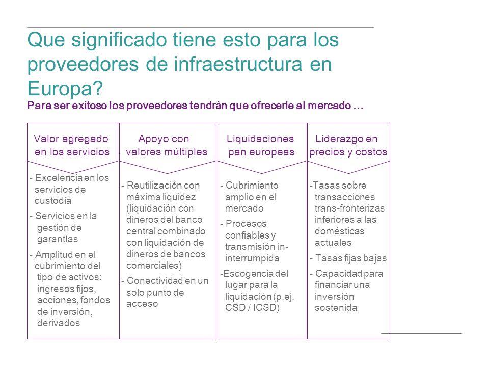 Que significado tiene esto para los proveedores de infraestructura en Europa.