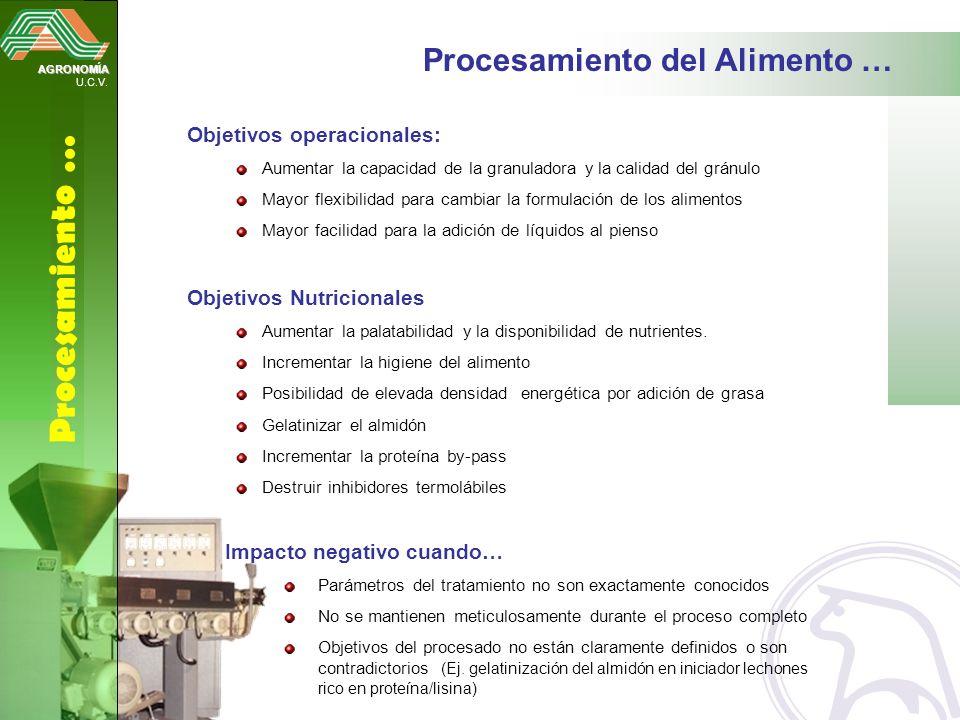 AGRONOMÍA U.C.V. Procesamiento … Procesamiento del Alimento … Objetivos operacionales: Aumentar la capacidad de la granuladora y la calidad del gránul