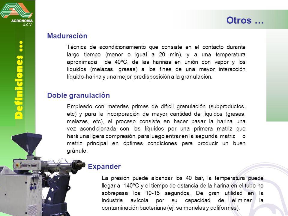 AGRONOMÍA U.C.V. Definiciones … Otros … Maduración Técnica de acondicionamiento que consiste en el contacto durante largo tiempo (menor o igual a 20 m