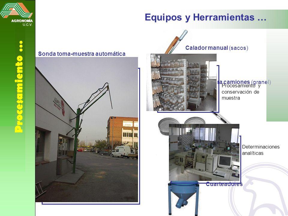 Sonda toma-muestra automática Calador manual (sacos) Calador para camiones (granel) Zarandas Cuarteadores AGRONOMÍA U.C.V. Procesamiento … Equipos y H