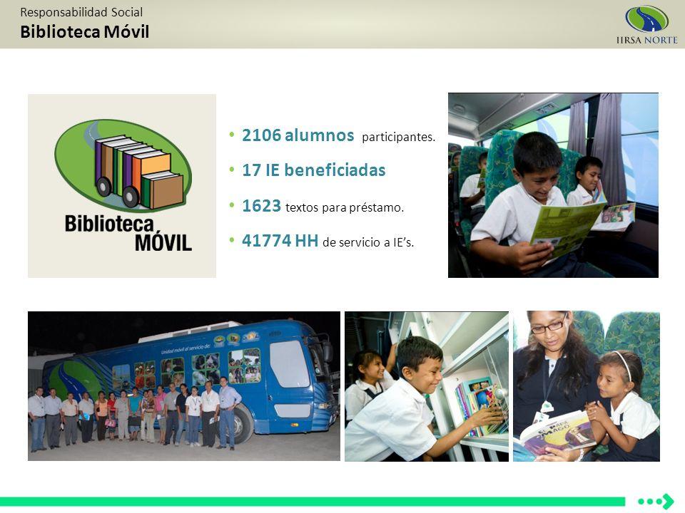 2106 alumnos participantes. 17 IE beneficiadas 1623 textos para préstamo.