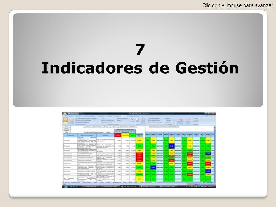 7 Indicadores de Gestión Clic con el mouse para avanzar