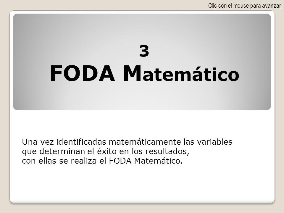 Una vez identificadas matemáticamente las variables que determinan el éxito en los resultados, con ellas se realiza el FODA Matemático. 3 FODA M atemá