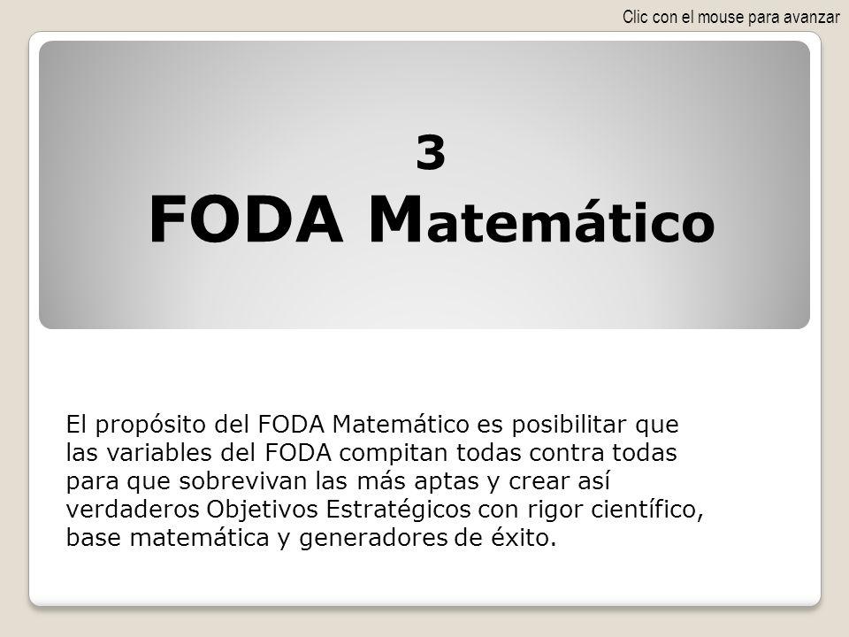 El propósito del FODA Matemático es posibilitar que las variables del FODA compitan todas contra todas para que sobrevivan las más aptas y crear así v