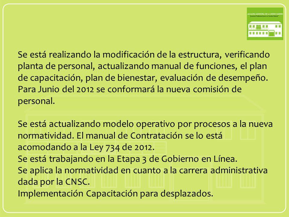 Se está realizando la modificación de la estructura, verificando planta de personal, actualizando manual de funciones, el plan de capacitación, plan de bienestar, evaluación de desempeño.
