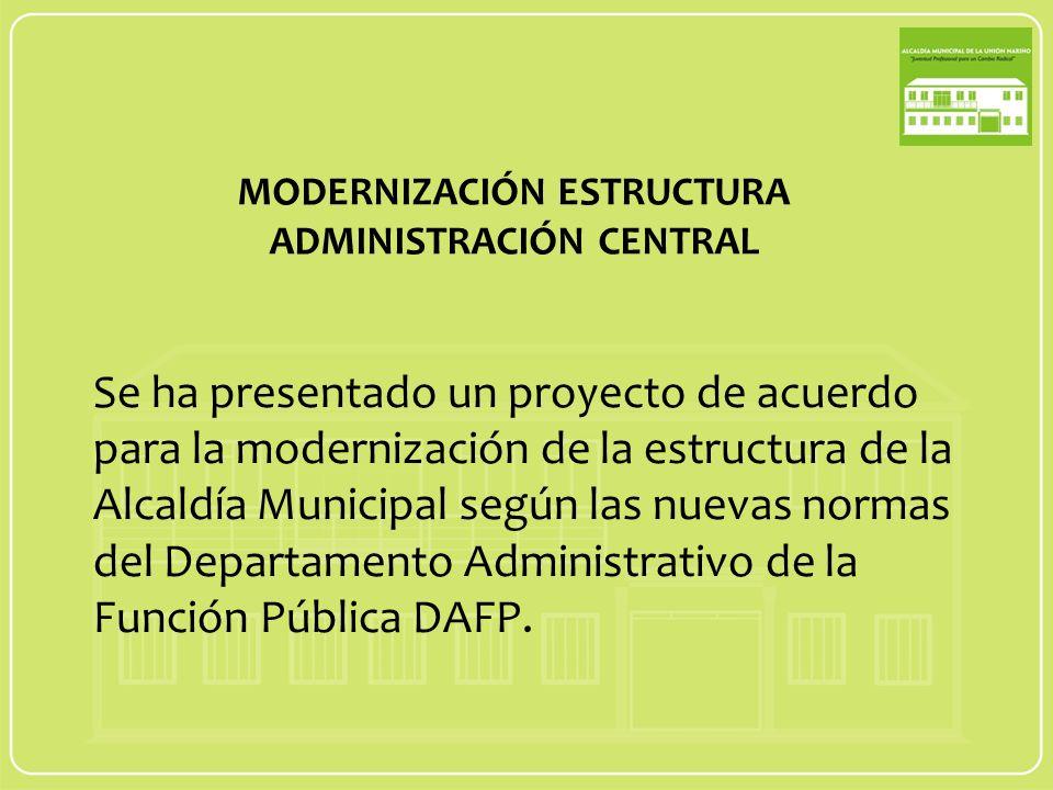 MODERNIZACIÓN ESTRUCTURA ADMINISTRACIÓN CENTRAL Se ha presentado un proyecto de acuerdo para la modernización de la estructura de la Alcaldía Municipal según las nuevas normas del Departamento Administrativo de la Función Pública DAFP.
