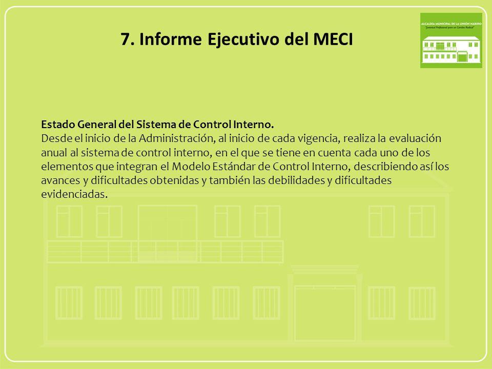 7. Informe Ejecutivo del MECI Estado General del Sistema de Control Interno.