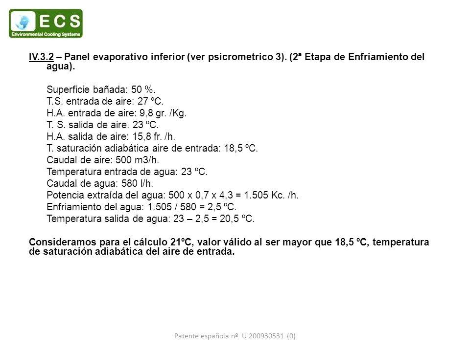 IV.3.2 – Panel evaporativo inferior (ver psicrometrico 3). (2ª Etapa de Enfriamiento del agua). Superficie bañada: 50 %. T.S. entrada de aire: 27 ºC.